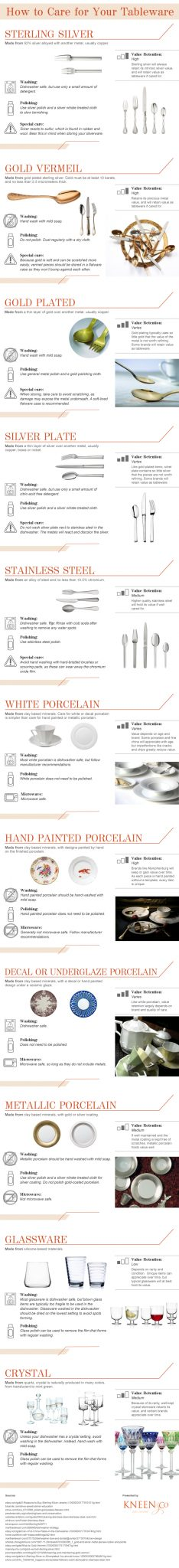 tableware-care-guide-by-kneenandco delectableideas
